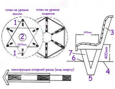 Схема изготовления подобной скамейки
