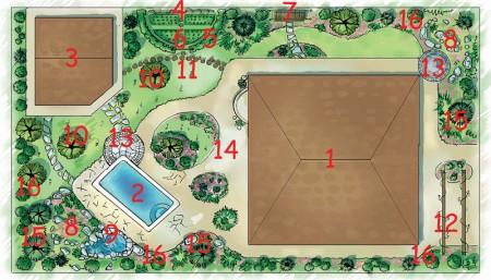 Проектируем участок с бассейном